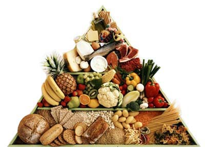 Правильное питание для роста мышц и набора массы